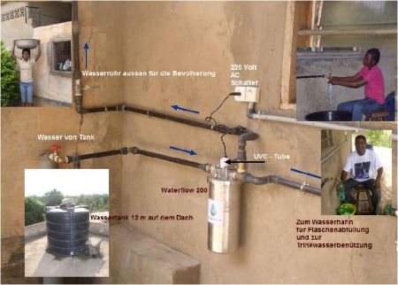 Installed Water flow System with PVC water pipes KPalimé (Togo)