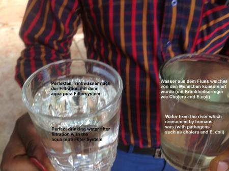 WasservergleichKenia