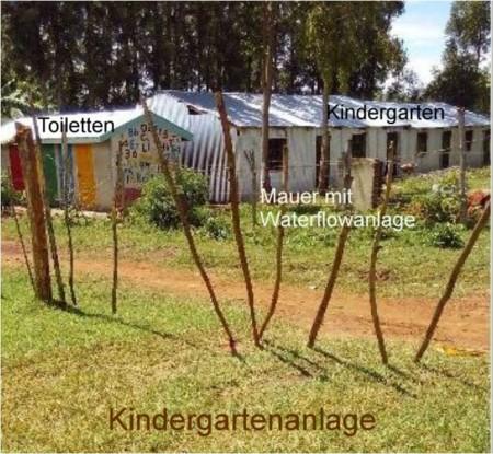Kindergartenanlage
